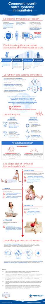 DIPN 2016_Infographic FR